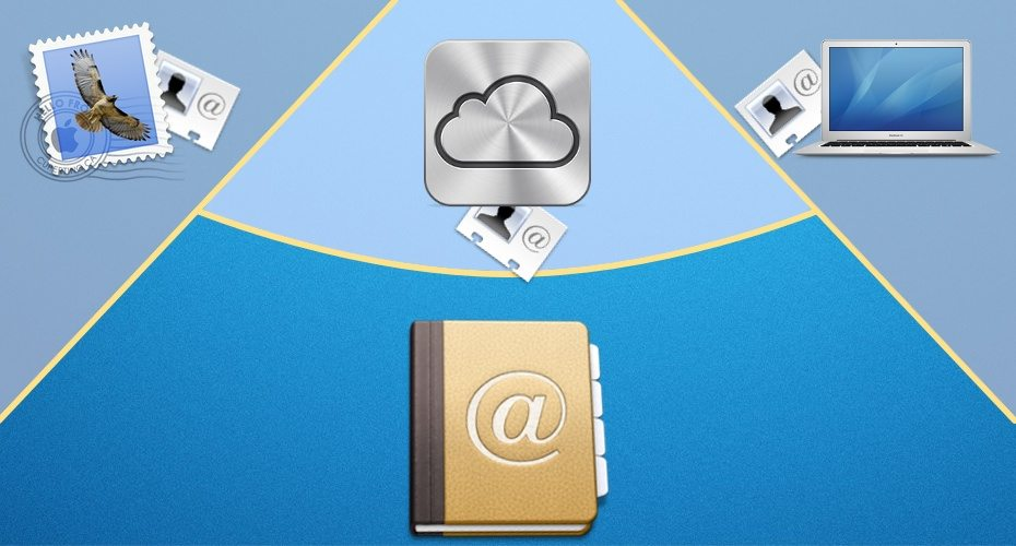 copy transfer move iOS iphone ipod ipad contacts from to